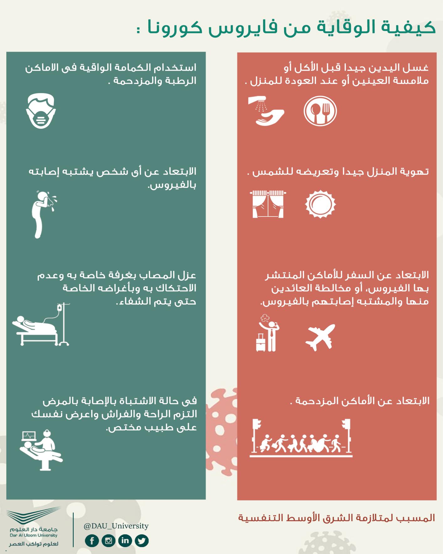 Methods of prevention of Corona virus